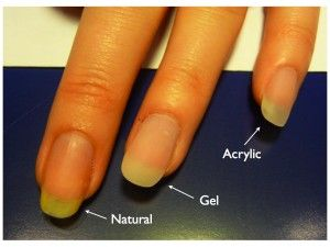 Gel Nails vs Acrylics: Battle of the Manicures